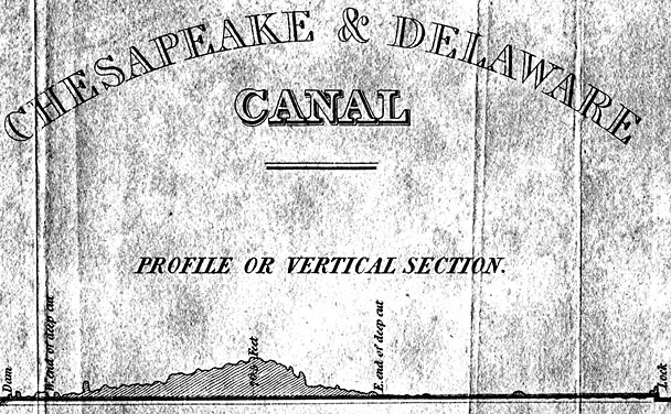 C&D Canal 1828 - Profile